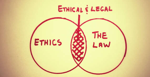 Ethics Venn diagram